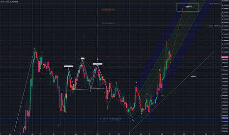 STRATUSD: Promising project with solid technicals!