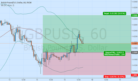 GBPUSD: GBPUSD going long on the trade 1hr chart