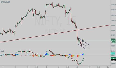 NIFTY: Nifty BUY setup - Hunt with tRex