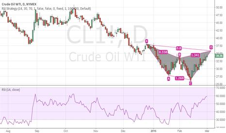 CL1!: oil (almost gartley)