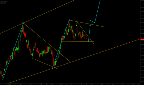 XAUUSD: Gold back to bottom again
