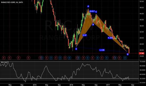 RRC: Weekly crab