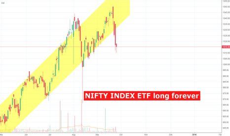 NIFTYBEES: NIFTYBEES : NIFTY Index Fund ETF Investment ideas for Indians