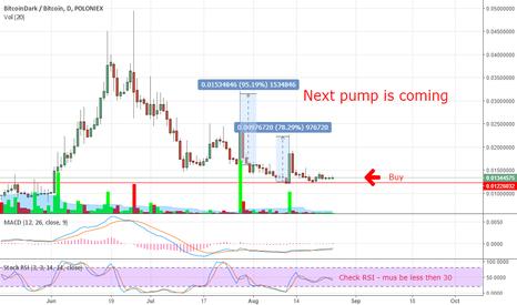 BTCDBTC: Next pump is coming