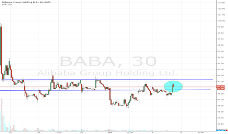 BABA: nice igniting bar back into this band of resistance