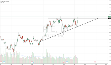 PFE: breaking out