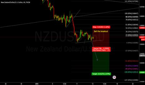 NZDUSD: NZDUSD Sell the breakout