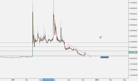 XBCBTC: IS XBC prepare for fly?
