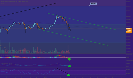 BTCKRW: Bitcoin FUD Is Over. Prepare To LONG!