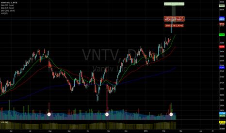 VNTV: VNTV > 38.51