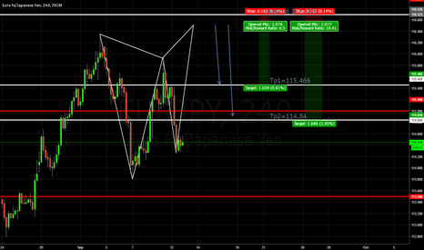 EURJPY: bearish butterfly going up to D
