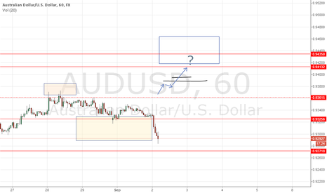 AUDUSD: Statement by Glenn Stevens, Governor: Monetary Policy Decision