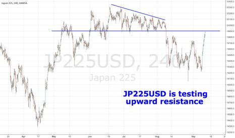 JP225USD: JP225USD is testing upward resistance