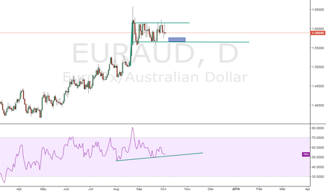 EURAUD: Clear Flag Pattern on EUR/AUD (1D) -- LONG-TERM