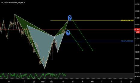 USDJPY: USDJPY - BEAR BAT AND GARTLEY COUNTER OP COMBO..