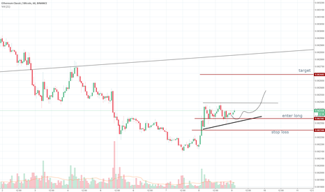 ETCBTC: etc solid pump with consolidation