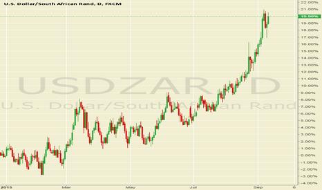 USDZAR: USDZAR Higher by ~20% in 2015