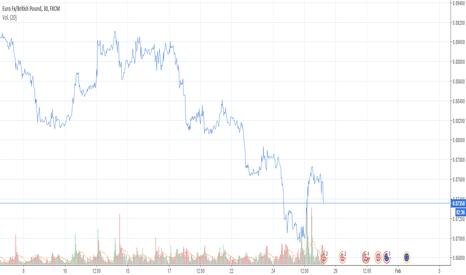 EURGBP: Aumentan las probabilidades de que continúen las caídas ERUGBP