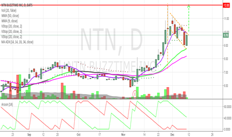 NTN: Another nice flag
