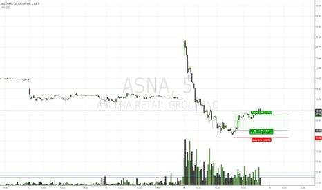 ASNA: ASNA 5M Buy