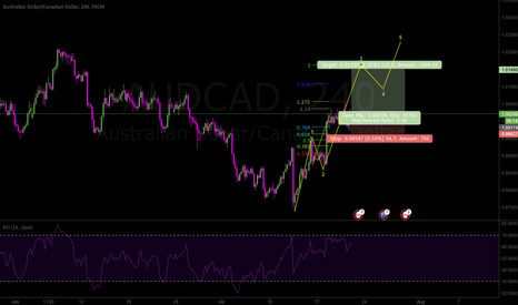 AUDCAD: 3rd of a 3rd wave starting possible