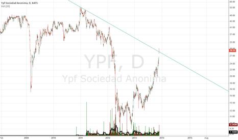 YPF: TURNING POINT