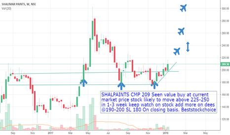 SHALPAINTS: SHALPAINTS CMP 209 Seen value buy at current  market