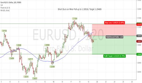 EURUSD: My Take On Euro Oct 20, 2012
