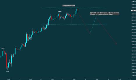 XAUUSD: Gold Analysis