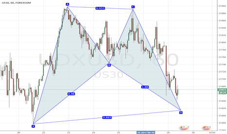 UDXUSD: prepare for long?
