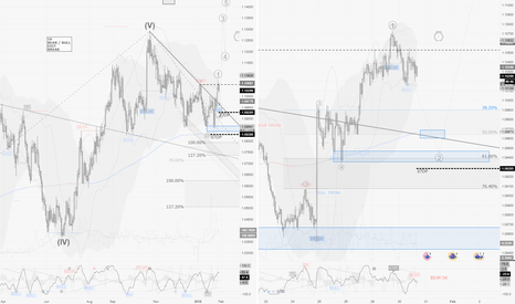 AUDNZD: AUDNZD / D1-H1 : First Video Forecast ! Dont be too hard on me !