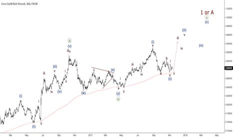 EURGBP: EURGBP - upward trend