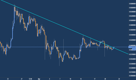 ETHBTC: Could be about that time for the FanBoys ;)
