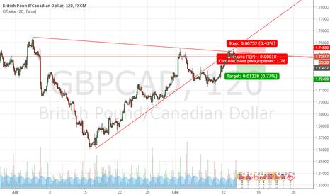 GBPCAD: продажа от нисхолящей трендовой линии