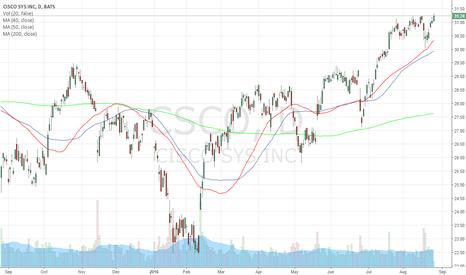 CSCO: 3 Month High Breakout $CSCO