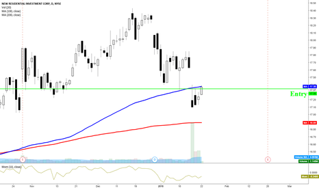 NRZ: Start of IRA Building with REITS, This reit has a .50 DIV
