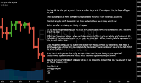 EURUSD: before you loose hope try this bud