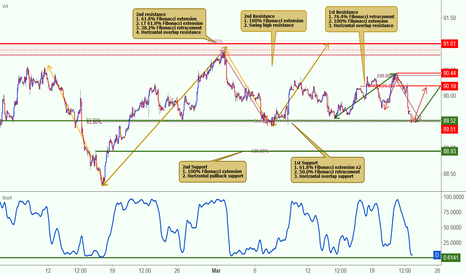 DXY: DXY is testing its support, potential for a bounce!