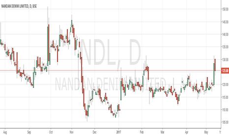NDL: test