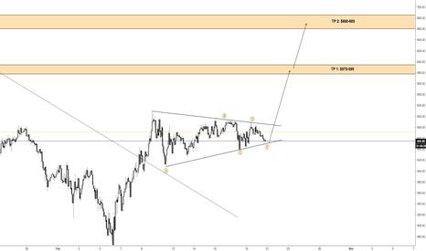 Trader BudBronson — Trading Ideas & Charts — TradingView