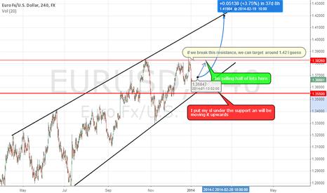 EURUSD: EURUSD mid-term buy with long-term potential