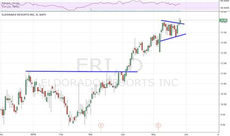 ERI: New 52 Week High