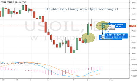 USOIL: This would be funny going into OPEC meeting
