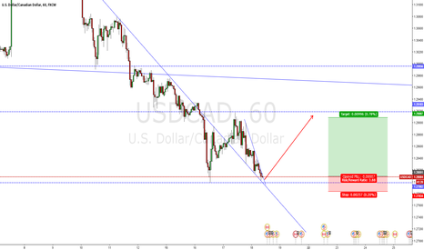 USDCAD: USDCAD 1H LONG very clear idea