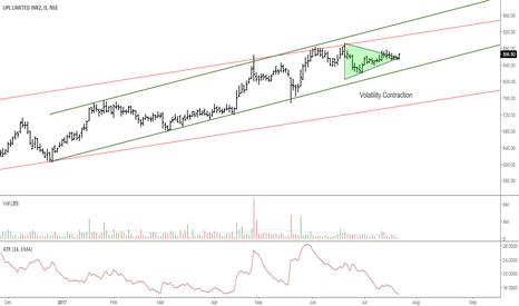 UPL: UPL: Volatility Contraction