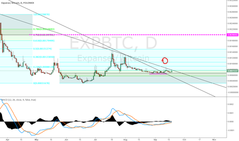 EXPBTC: EXP getting ready for a massive rally