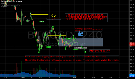 BTCUSD: Do not be fooled by shenanigans