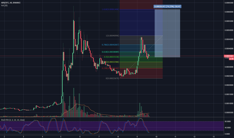ARNBTC: Aftre a little break, ARN will continuous to rise!
