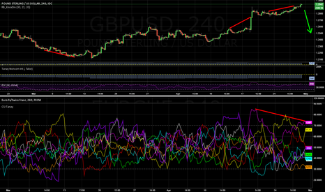 GBPUSD: Cable Exhaustion: Fundamentals back in play