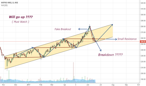 WIPRO: Wipro is on Crucial level  {Must Watch}